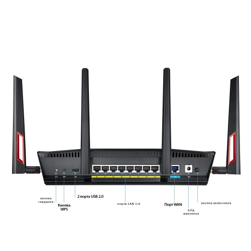Маршрутизатор Wi-Fi Asus RT-AC88U